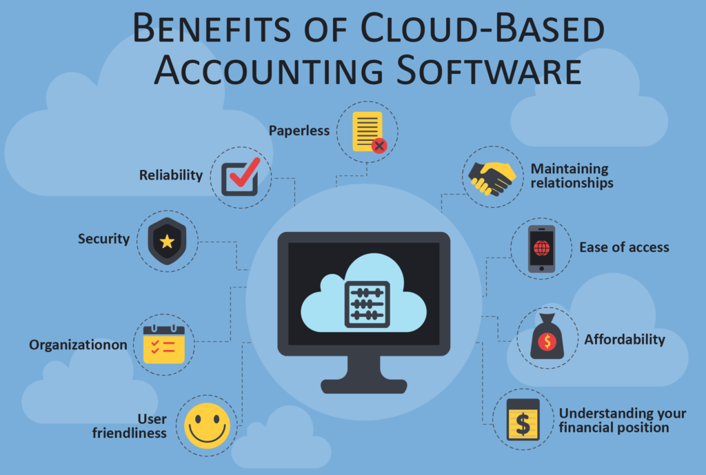 accounting software security