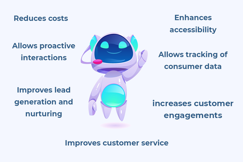 What are the Benefits of Chatbots in Singapore?