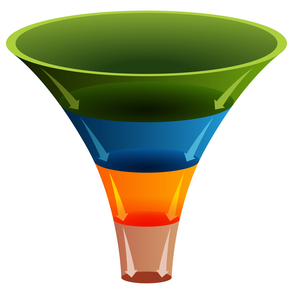 What are the Different Stages of A CRM Funnel?